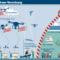 Neue Drohnen Verordnung ab 2017